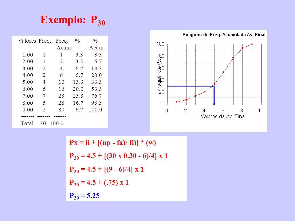 Exemplo: P30 Px = li + [(np - fa)/ fi)] * (w)